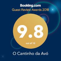 Booking Rating 2018