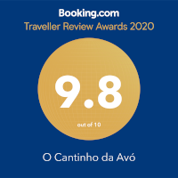 Booking Rating 2020